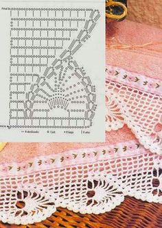 Lace Edging Crochet Patterns Part 11 - Beautiful Crochet Patterns and Knitting Patterns Crochet Boarders, Crochet Edging Patterns, Crochet Lace Edging, Crochet Motifs, Crochet Diagram, Crochet Chart, Thread Crochet, Crochet Trim, Filet Crochet