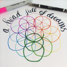 Coldplay head full of dreams art
