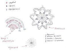 Delicadezas en crochet Gabriela: Flor de ganchillo accesorio para el cabello