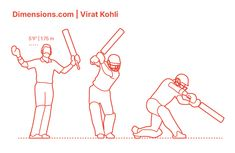 Virat Kohli is probably the most decorated cricket player in his native home, India, and the international cricket arena. The captain's Indian's national cricket team and the Royal Challengers Bangalore club. Virat is hailed as the finest batsman alive and brags the best Test rating, One Day International (ODI) rating, and Twenty20 International (T20I) rating. Downloads online #sports #cricket