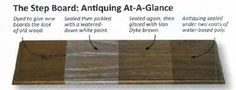 How to: 4-step Antique Wood Finish - Tutorial