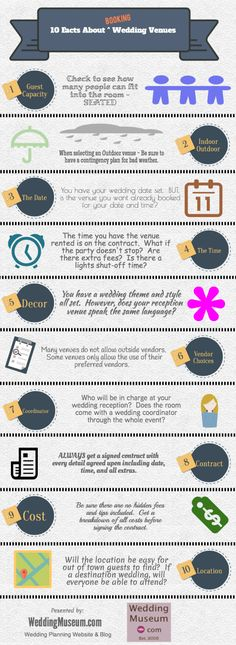 10 Facts About Booking Wedding Venues - Infographic #ThinkWeddingPlanning WeddingMuseum.com