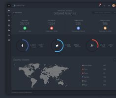 Examples of Beautifully Designed Admin Dashboards - Web Analytics
