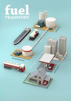 Fuel transport on Behance