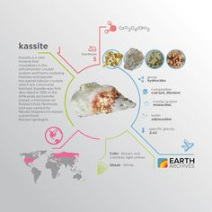 Kassite was first described in 1965 in the Afrikanda pyroxenite massif a formation on Russia's Kola Peninsula and was named for Russian geologist Nikolai Grigorievich. Kassin #science #nature #geology #minerals #rocks #infographic #earth #kassite