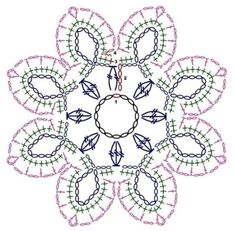 Crochet Squares, Crochet Motif, Crochet Flowers, Knit Crochet, Crochet Hats, Thread Crochet, Crochet Stitches, Crochet Poncho Patterns, African Flowers