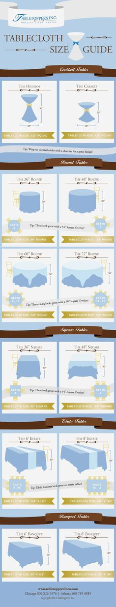 I K I - Tablecloth Size Guide Infographic - know what size tablecloth to put on standard size tables for cloth the reach the floor.