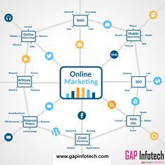 Rank #1 on Search Engines With Professional SEO Services in Gurgaon by Gap Infotech  #seo #seogurgaon #seocompanygurgaon #seoservices #seoservicesgurgaon