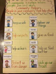 Community Helper Anchor Chart: The idea of teaching health needs to start early. By teaching students how to be community members you are teaching them some of the most basic health skills.