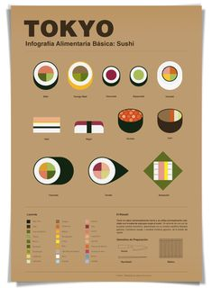 Infographics Show Typical Food From New York, Tokyo, London - DesignTAXI.com