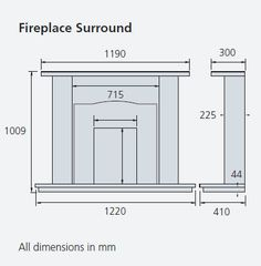 Average Fireplace Dimensions   Learn in 2018   Fireplace