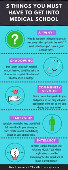 5 Things You Need To Get Into Medical School - TheMDJourney. Here are my top tips to help you succeed on your med school applications! Check out more at themdjourney.com!