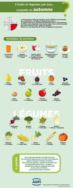 Image associée Healthy Eating Recipes, Healthy Food, Nutrition, Image, Food Tips, Blueberries, Infographic, Fruits And Vegetables, Vegetarische Rezepte
