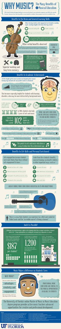 This infographic discusses the importance of learning and teaching music along with the benefits from music education.