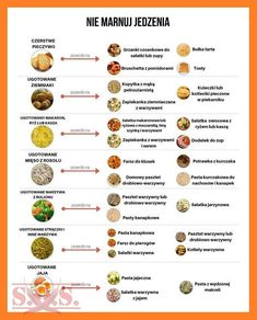 23 Clever DIY Christmas Decoration Ideas By Crafty Panda Helathy Food, Low Carb Recipes, Vegan Recipes, Healthy Life, Healthy Eating, Good Food, Yummy Food, Ga In, Happy Kitchen
