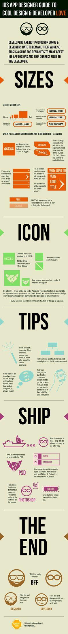 Infofrafía para iOS App Developers