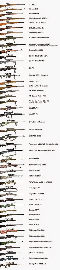 I don't see my RPR in the list. Must be an older pic. First line of defence. Sniper rifles with a muffler gives long range defence. The Sniper, Sniper Rifles, Weapons Guns, Military Weapons, Guns And Ammo, Military News, Military Gifts, Military Style, Cool Guns