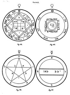 Illustrated page from the Key of Solomon depicting four