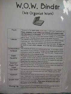 W.O.W (we organize work) binder. Could modify for homework organization next year?