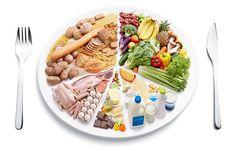 Découvrez l'indice glycémique des aliments | Hertoghe Clinic