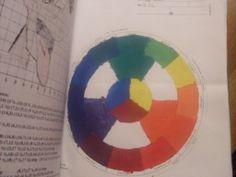 Kleuren Cirkel