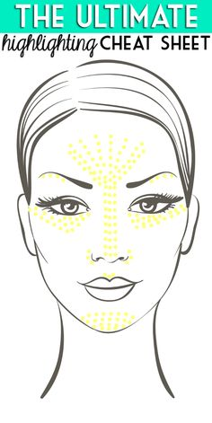 Have you seen this? The best highlighting guide on the internet! Perfect! #beauty #makeuptips #makeup