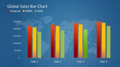 The Global Sales Bar Chart Template for PowerPoint is a simple PowerPoint chart template with a bar chart design that can be edited to make sales presentat Sales Presentation, Business Presentation, Presentation Design, Powerpoint Chart Templates, Pallet Barn, Statistical Data, Presentation Backgrounds, Bar Graphs, Data Charts