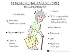 CRF ~ Renal insufficiency