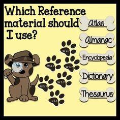 Reference Materials: Almanac, Encyclopedia, Thesaurus, Dictionary, and Atlas