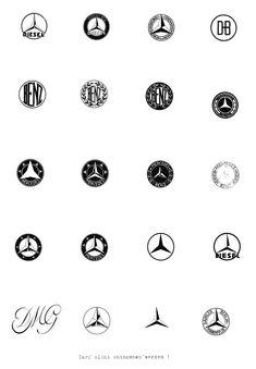 L'evolució dels logotips d'automòbils