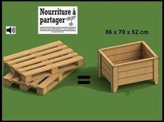 Tutoriel à l'attention des petits bricoleurs qui veulent fabriquer leur bac à jardiner eux même à l'aide de deux palettes.