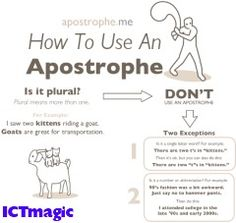 A great zainy poster from the geniuses at The Oatmeal about how to use an apostrophe. Grammar Posters, Grammar And Punctuation, Teaching Writing, Teaching English, Teaching Ideas, Quote Posters, Being Used, Quotations, Lettering