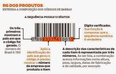 #DuvidaCruel: Como funciona o código de barras?   Por @jpcppinheiro. Todo produto adquirido possui uma informação necessária para diferenciá-lo dos outros: o código de barras. Você sabe como ele funciona? Descubra a resposta dessa #DúvidaCruel. http://curiosocia.blogspot.com.br/2014/09/como-funciona-o-codigo-de-barras.html
