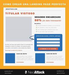 Hola: Una infografía sobre Cómo crear una Landing Page perfecta. Vía Un saludo