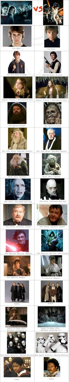 Potter VS Star Wars.  (finally someone put this together!)  @Lara Rogers