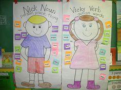 Nicky Noun, Vicky Verb.