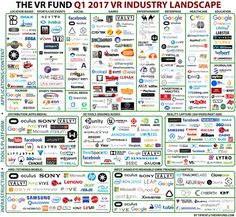 The Venture Reality Fund is a venture fund investing in early-stage virtual reality (VR) and augmented reality (AR) companies and mixed reality (MR) companies. Virtual Reality Headset, Augmented Reality, Microsoft, Secret Location, Social Games, One Pic, Google, Health Care, Investing
