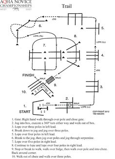 Practice this AQHA Novice Championship Show trail pattern at home! For more information on AQHA's Novice Championships, visit http://aqha.com/novicechampionships.