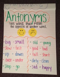 Synonym Anchor Chart  Anchor Charts    Synonyms