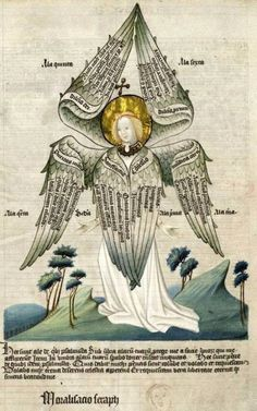 Nicolaus de Lyra - Postillae in Prophetas (c. 1423).  Illumination by Master of Otto van Moerdrecht.