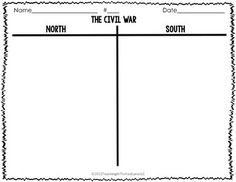 Civil War Activity: Sort Between the North and. by Teaching In the Fast Lane Texas History 7th, Civil War Activities, 5th Grade Social Studies, Distinguish Between, Sorting, Civilization, Teaching, School, Learning