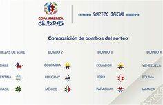 Selección Colombia, Copa América, Chile 2015 | Selección Colombia | Futbolred.com composicion bombos del sorteo del 24 de noviembre