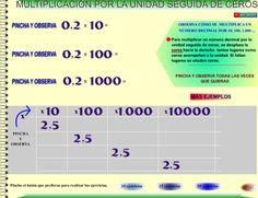 MULTIPLICAR_DECIMALES_POR_UNIDAD_SEGUIDA_DE_CEROS