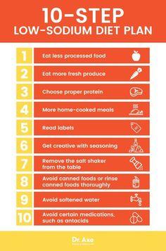 best low sodium diet plans