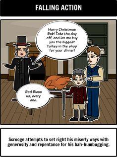 A Christmas Carol Summary - Plot Diagram: A common use for ...