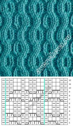 Knitting stitches tutorial fabrics new ideas Knitting Machine Patterns, Knitting Paterns, Fair Isle Knitting Patterns, Knitting Charts, Lace Knitting, Knit Patterns, Stitch Patterns, Plaid Crochet, Couture
