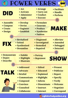 Power Verbs List in English You Should Know - English Study Online Power Verbs List in English You S Essay Writing Skills, Book Writing Tips, English Writing Skills, Writing Words, English Lessons, Business Writing Skills, Resume Writing, Learn English Words, English Phrases