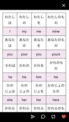 The Japanese Language Proficiency Test, or JLPT, is administered only once per year and is taken by about figures) non-native speakers of Japanese each year worldwide. Learn Japanese Beginner, Learn Japanese Words, Study Japanese, Japanese Kanji, Japanese Culture, Learning Japanese, Learning Italian, Japanese Language Lessons, Japanese Language Proficiency Test
