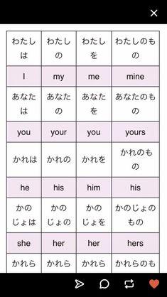 Japanese grammar participle
