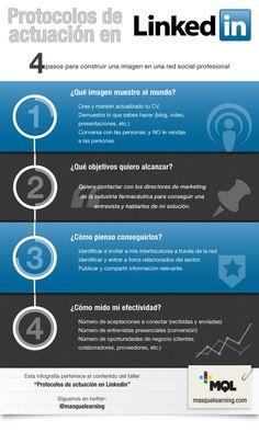 Infografía en español con los Protocolos de actuación en LinkedIn